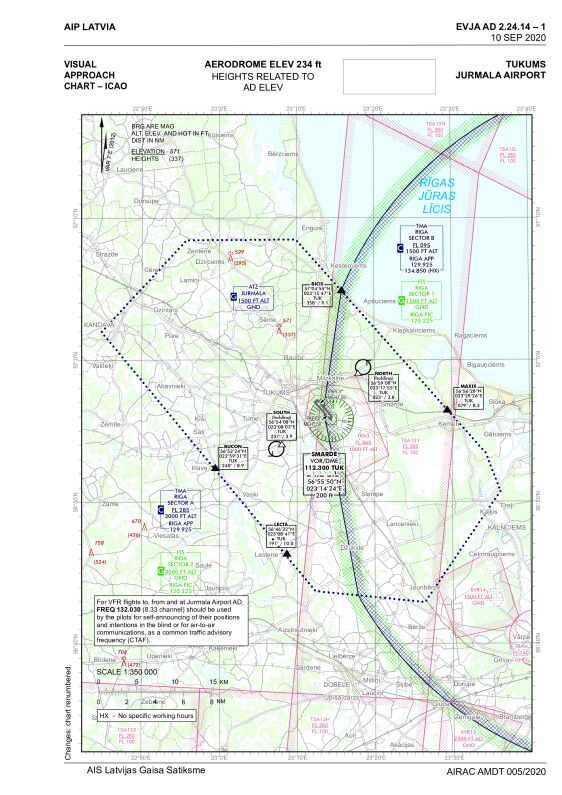Visual approach chart, Tukums (EVJA)
