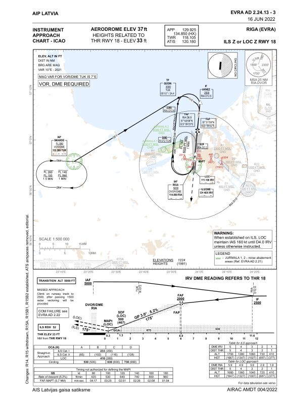 ILS instrument approach chart, runway 18, Riga (EVRA)