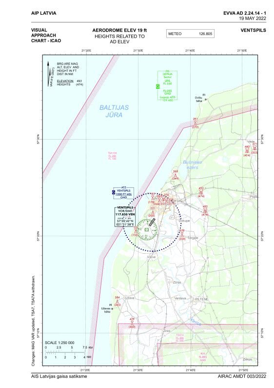 Visual approach chart, Ventspils (EVVA)
